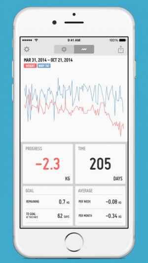 アプリ 体重 管理