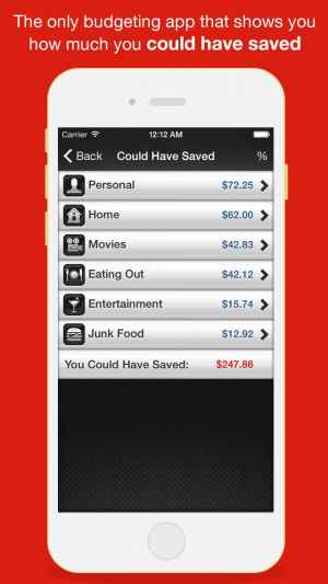 budget saved personal finance and money management mobile bank