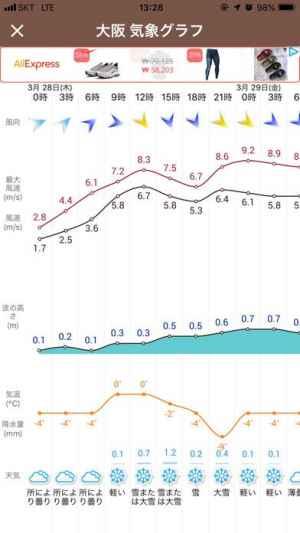 潮見 熊本 表 県